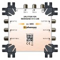 Johansson Two Way Wideband Splitter Sky Q™ Compatible