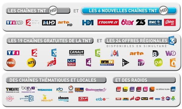 fransat-channels1.jpg