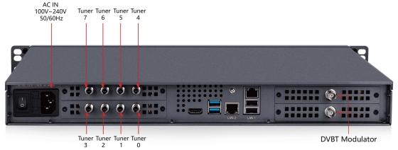 TBS8110 DVB-T Modulator Server
