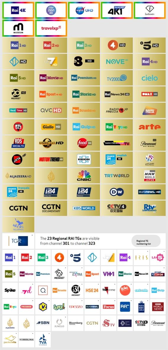 Tivusat 4K UHD & HD Channels