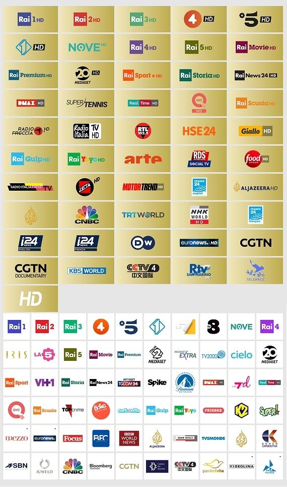 Tivusat Channels