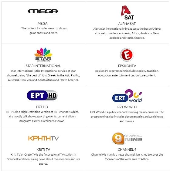 Zaap TV Greek & Cypriot Channels